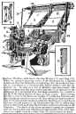 Explanation of How a Linotype Works